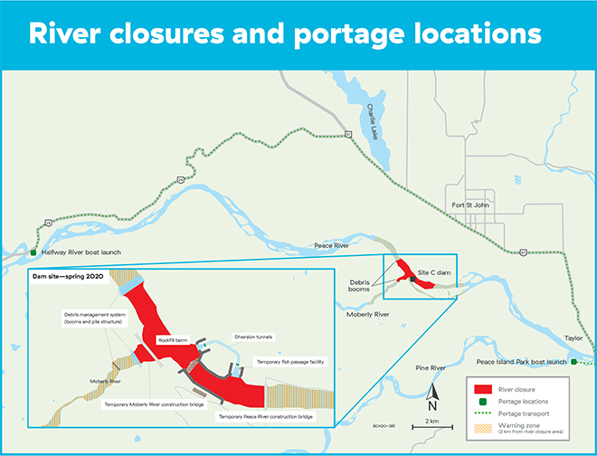 River closures and portage locations