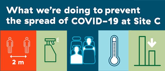 Site C Covid 19 Updates Site C